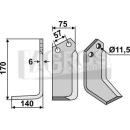 Winkelmesser 170x140 LS für Howard 9900 9923