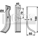 Spatenmesser 190x60 RS für Gutbrod 071.73.120