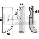 Spatenmesser 190x60 LS für Gutbrod 071.73.121